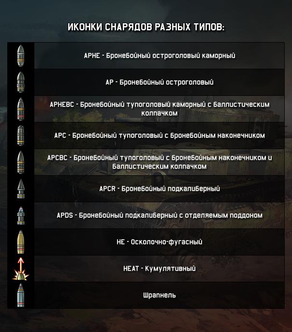 иконки снарядов: